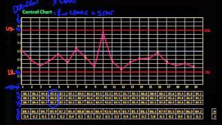Control Charts / Run Charts, Part 2,  7 Basic Quality Tools