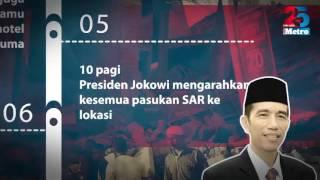 Kronologi Gempa Bumi Di Aceh
