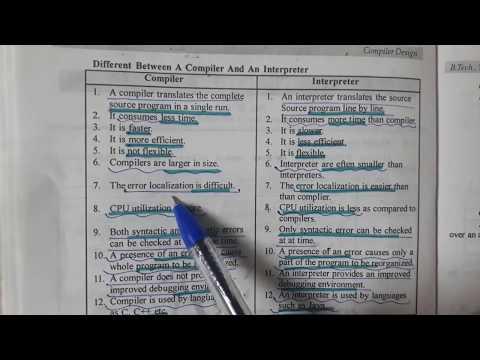 Interpreter/compiler все видео по тэгу на igrovoetv online