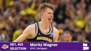 Los Angeles Lakers NBA Draft Grades And Analysis 2018