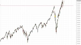 Wall Street – Starke Nasdaq100 aber Vorsicht weil…