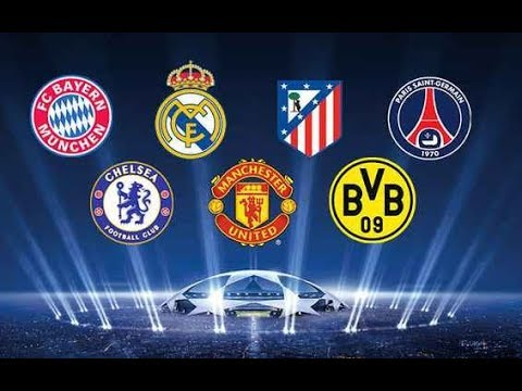 Top 10 Football Clubs in the World 2019 | Soccer Clubs Ranking