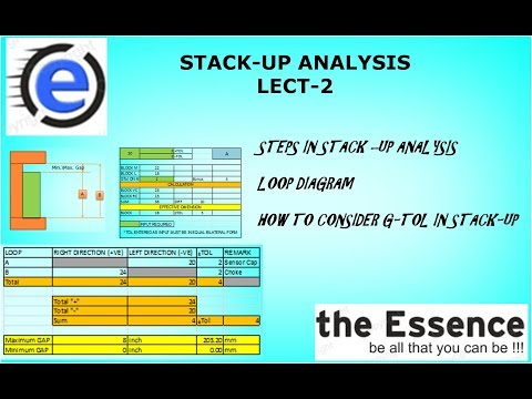 Tolerance Stack-up Analysis Lecture 2 - YouTube