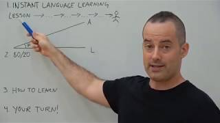 How Instant Language Learning Videos Help You SPEAK English