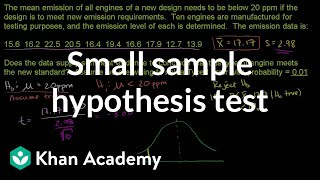 Small Sample Hypothesis Test