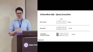 Architecting a Low-Latency Schemaless SQL Engine
