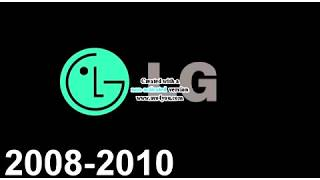 GoldStar LG Logo history 1992 present enhanced with Wrong