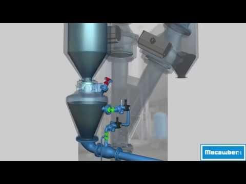 Dense Phase Conveyor System