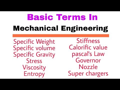mp4 Industrial Engineering Term, download Industrial Engineering Term video klip Industrial Engineering Term