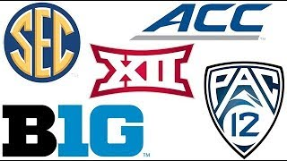 2019 COLLEGE FOOTBALL CONFERENCE CHAMPS WILL BE ???