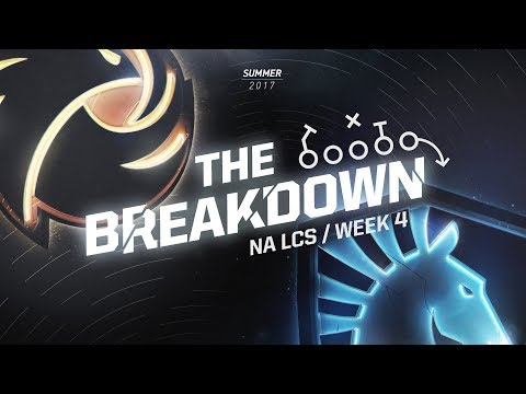 The Breakdown with Zirene: How aggressive ADCs win teamfights (NA LCS Summer Week 4)