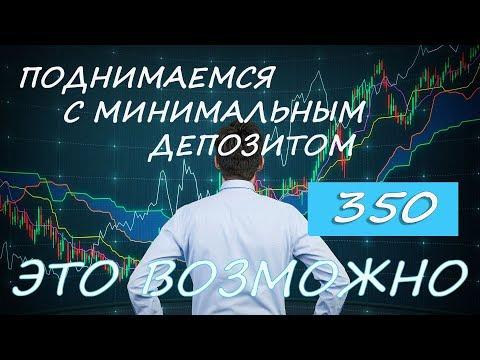 Работа с рынком бинарных опционов