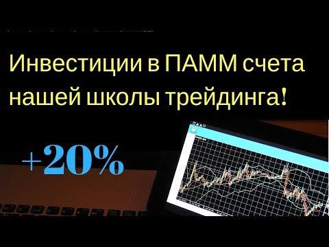 Курсы валют котировки акций фючерсы на форекс