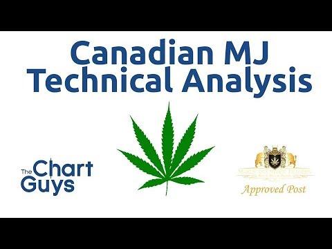 Canadian Marijuana Stocks Technical Analysis Chart 10/19/2019 by ChartGuys.com