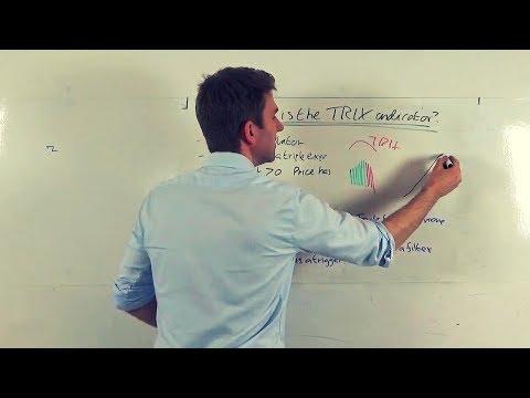 Cum să găsiți o idee de afaceri de investiții pe internet