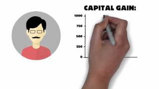 Capital Gains Tax And How It Works ?