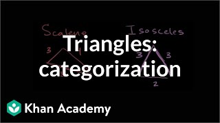 Triangles: Categorization By Angle Or Equal Sides   4th Grade   Khan Academy