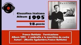 Franco Battiato - Fornicazione - 1995
