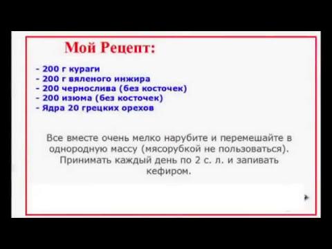 Импотенция лечение москва