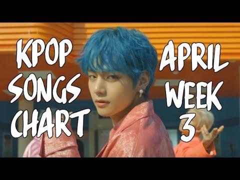 KPOP SONGS CHART 2019 | APRIL WEEK 3