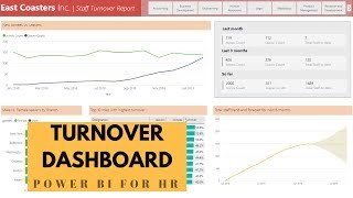 HR Turnover / Attrition Dashboard Reporting in Power BI