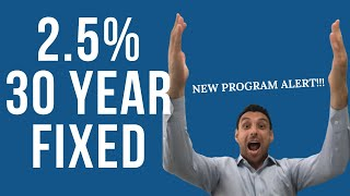 Best Mortgage Program 2020 JUST Released