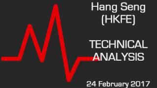 HANG SENG - Hang Seng (HKFE): Consolidation.
