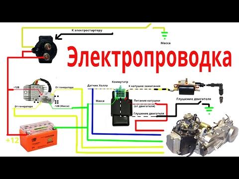 Электропроводка для двигателя 157QMJ (Упрощенная) или как завести мотор без мопеда