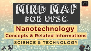 MindMaps for UPSC - Nanotechnology: Concepts & Related Information (Science and Technology)