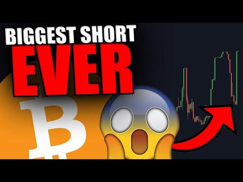 Tradingview bitcoin în jumătate de centrare
