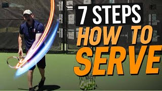 Serve Lesson: How To Serve  7 Step Checklist