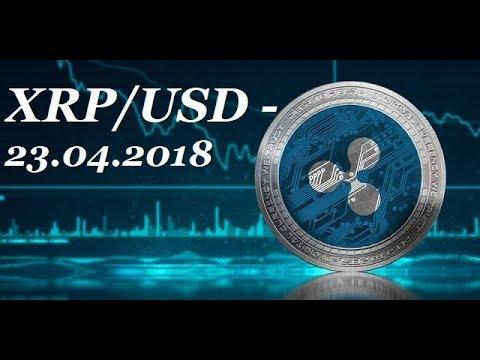 Обзор XRP/USD - 23.04.2018