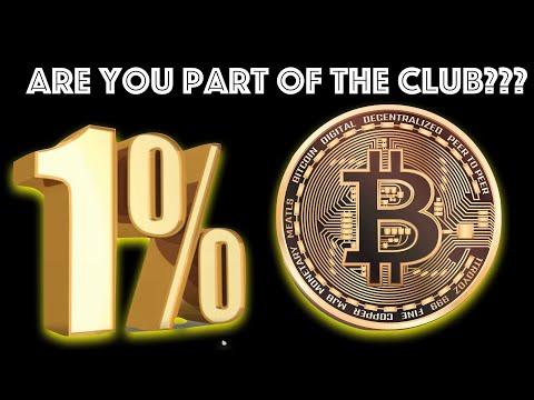 Pirkti turtą su bitcoin