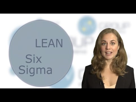 Introduction to LEAN Six Sigma in 3 Minutes - YouTube