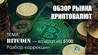 Заработок на Криптовалютах: Разбор коррекции на криптовалюте #bitcoin