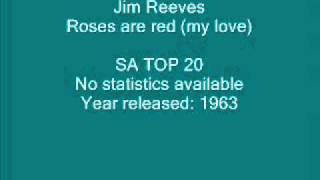 Roses Are Red My Love Lyrics By Jim Reeves