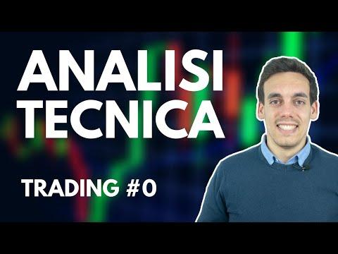 Trading per livelli di fibonacci