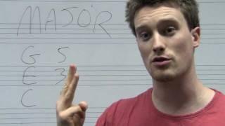 Understanding: How to Build Chords (Major, Minor, Dim, Aug)