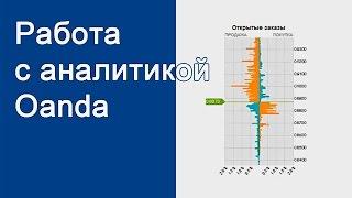 Работа с аналитикой Oanda на Форекс