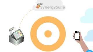 SynergySuite video