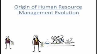 Human Resource Management Evolution Presentation (HRM Evolution)