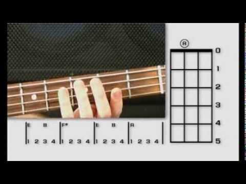 Here I Am To Worship - Bass Guitar Lesson Mp3