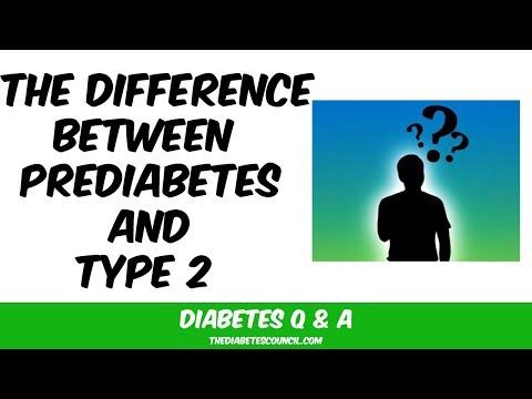 Siofor Diabetes Preis