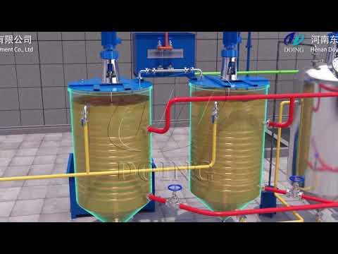 Edible Oil Refinery Plant Edible Oil Refinery Latest