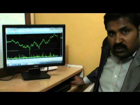 CRUDE intraday technical analysis & various strategies for safe profit in mcx commodity trading