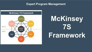 McKinsey 7S Framework Explained