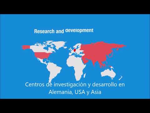 tesa tape Colombia Ltda.