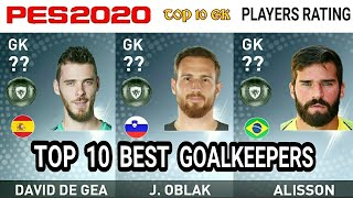 Pes Player Ratings 2019