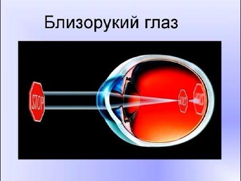Часы плохое зрение