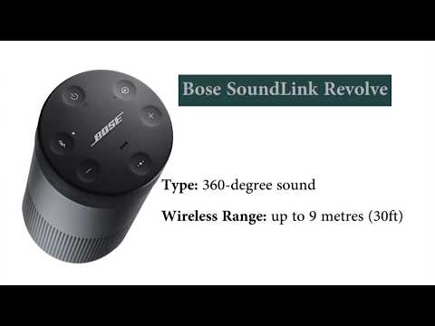 Top 5 Bluetooth Speakers in India, July 2017